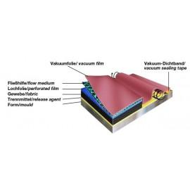 Vacuüm drukverdelend weefsel (mesh), 200 cm breed