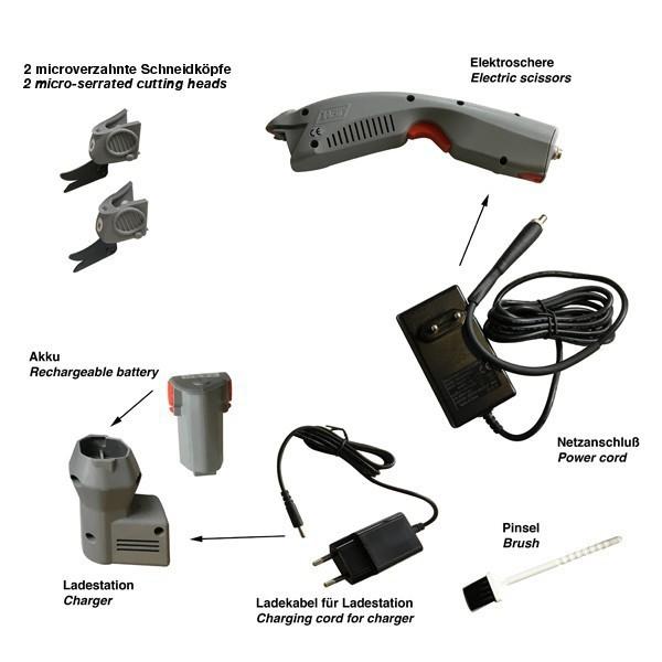 WBT-1 Cutter Set met micro tanden